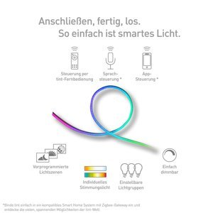 TINT Müller Licht tint LED pásek Outdoor, 500 cm