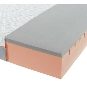 Sembella MATRACE Z GELOVÉ PĚNY, 90/200 cm, - šedá, bílá