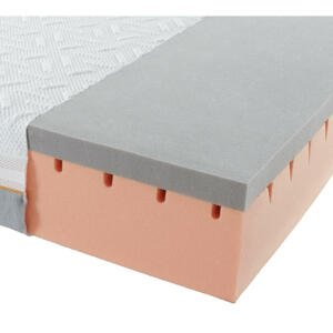 Gelové matrace